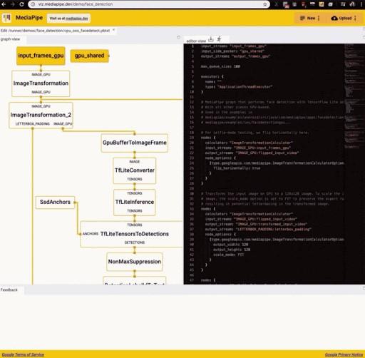 圖、可視化工具 https://google.github.io/mediapipe/tools/visualizer.html