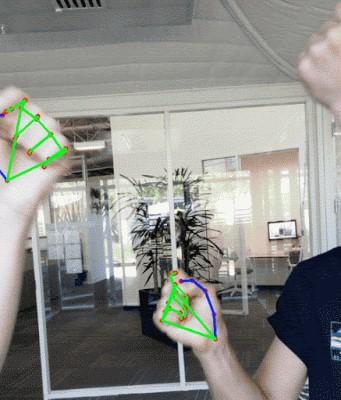 圖、MediaPipe Hand的手姿態估測效果 (image from Google AI Blog)